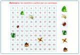 Ressource pour tableau interactif : Structuration des nombres de 0 à 99
