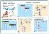 Ressource pour tableau interactif : La division