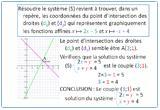 Ressource pour tableau interactif : Système : Interprétation graphique