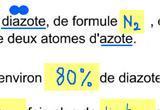 Ressource pour tableau interactif : Formule chimique d'une molécule