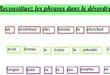 Ressource pour tableau interactif : Construire des phrases correctes