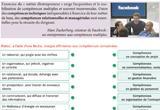 Ressource pour tableau interactif : Le projet de création ou de reprise d'entreprise