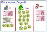 Ressource pour tableau interactif : La monnaie : pièces et billets de 1€, 2€, 5€ et 10€